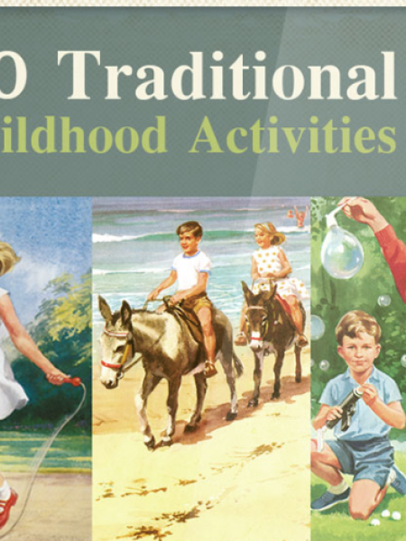 50 Traditional Games and Activities from your Childhood Infographic