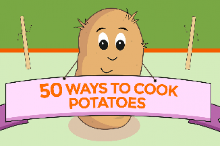 50 Ways to Cook Potatoes Infographic