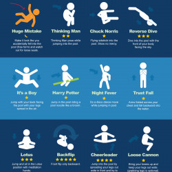 50 Ways To Jump Into A Swimming Pool Visual Ly