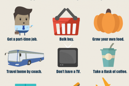 50 Ways to Save Money in London Infographic