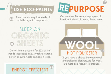 50 Ways Your Home Could Save the Earth Infographic