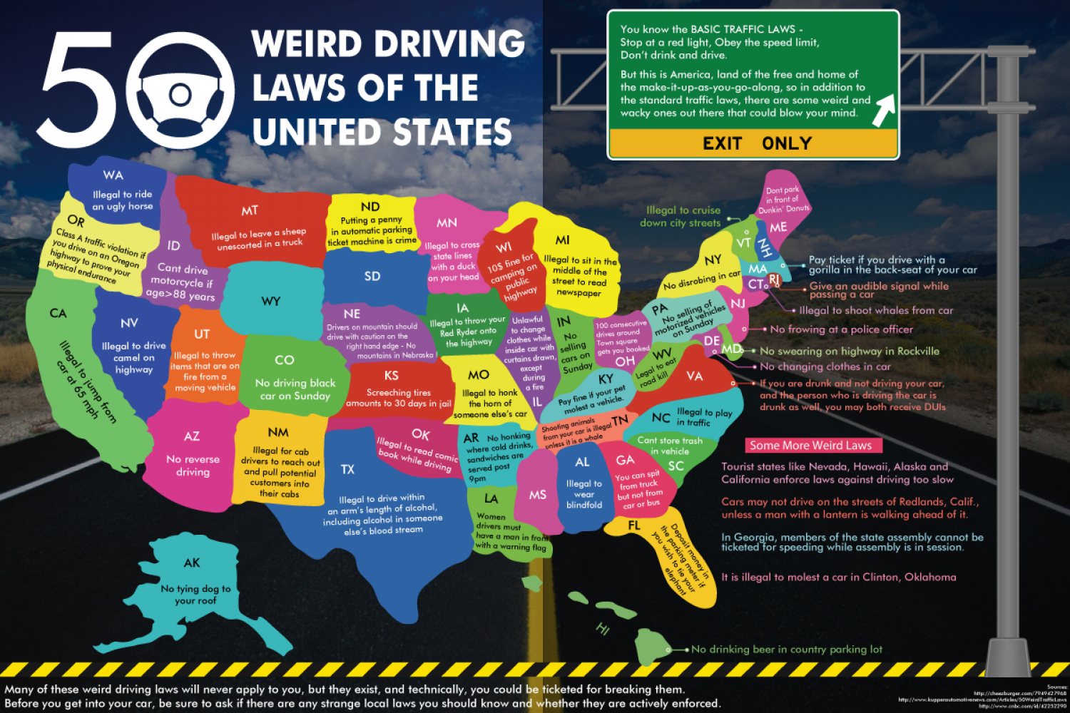 50 Weird Driving Laws of the United States Infographic