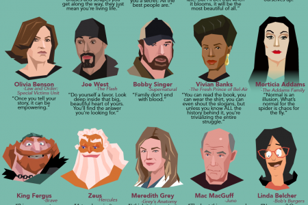 50 Wise and Inspirational Quotes from Fictional Parents and Guardians Infographic