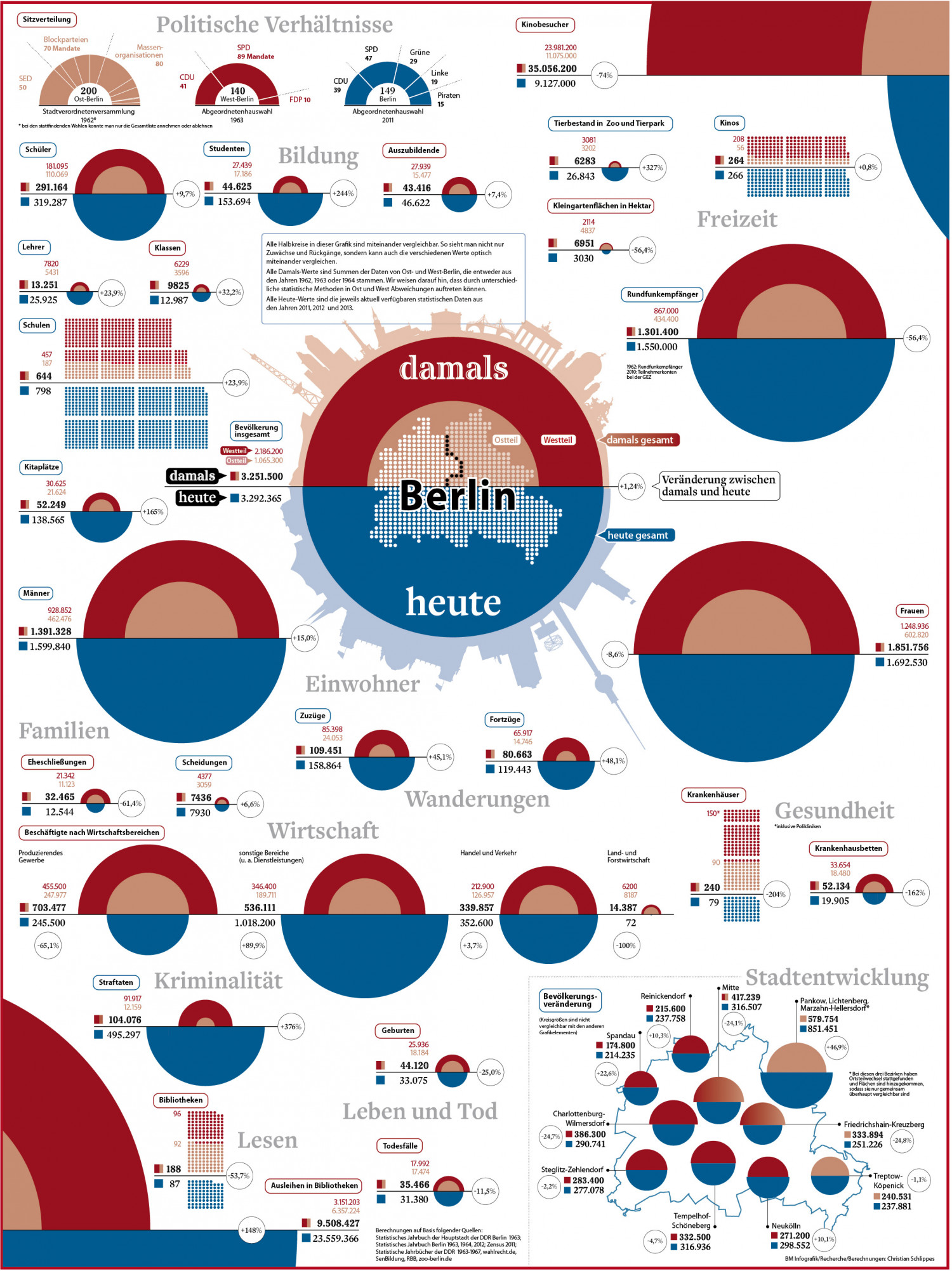 "50 years of Berlin: ""Isch bin ein Berliner"" John F. Kennedy Infographic"