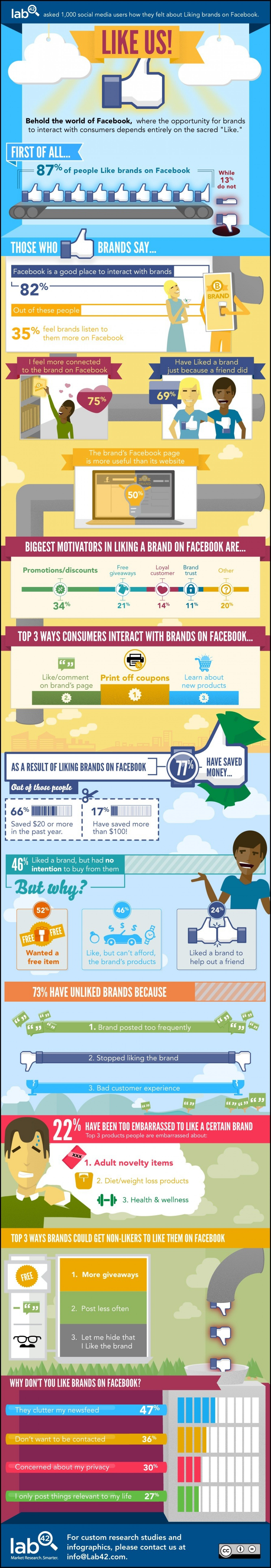 50% of Consumers Value a Brand Infographic