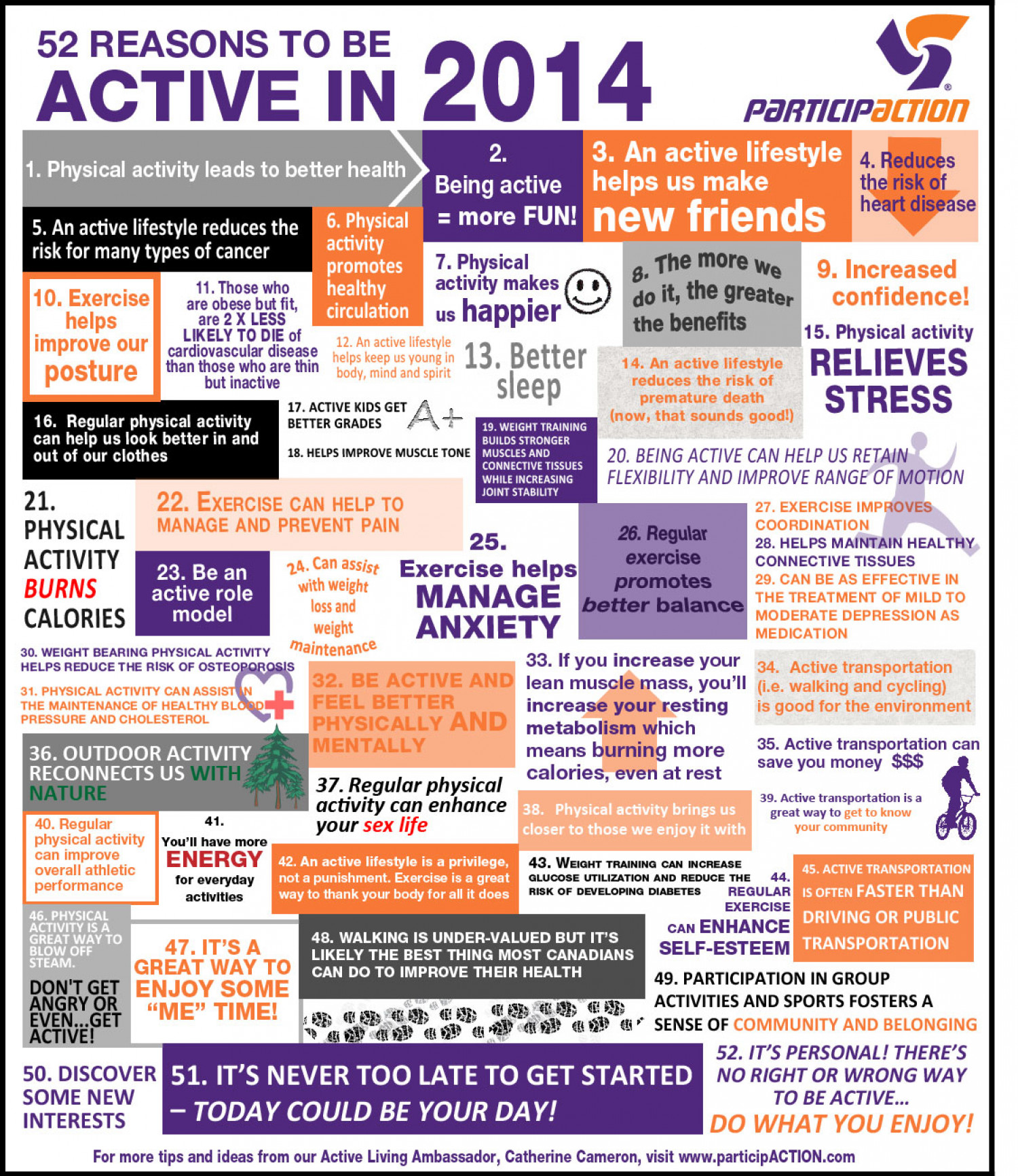 52 Reasons to be Active in 2014 Infographic