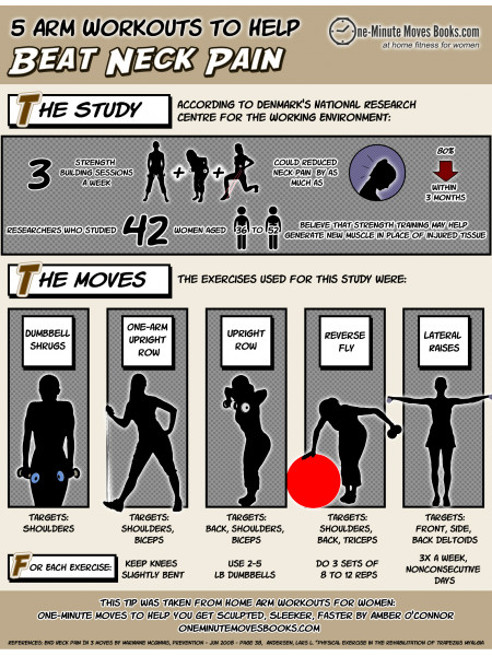 5 Arm Workouts to Help Beat Neck Pain Infographic