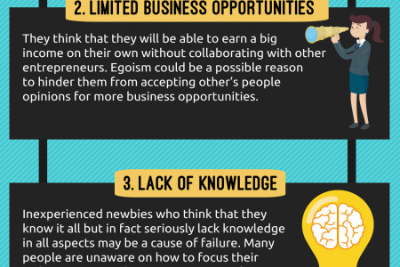 5 Main Reasons Why Startups Fail  Infographic