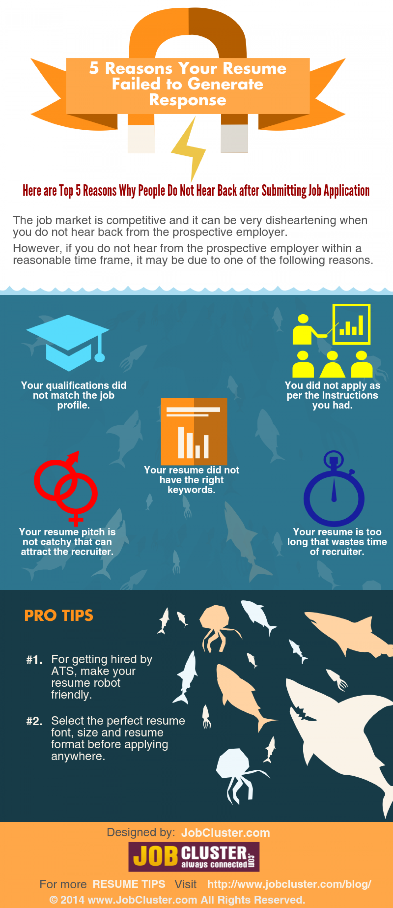 reasons your resume failed to generate response ly 5 reasons your resume failed to generate response infographic