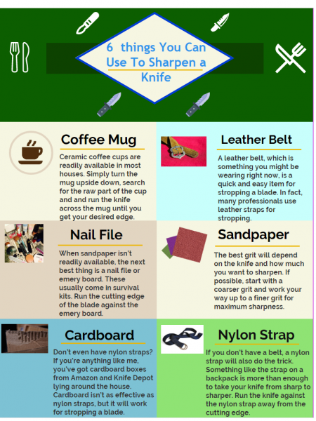 6 Awesome Knife Sharpener Alternatives for all.  Infographic