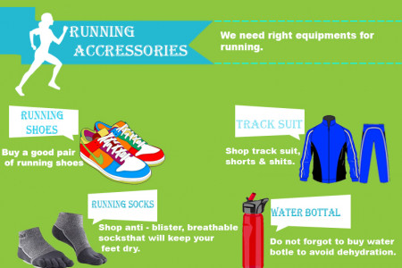 6 Best Running Tips for Beginners - Healthy You Supplements Infographic