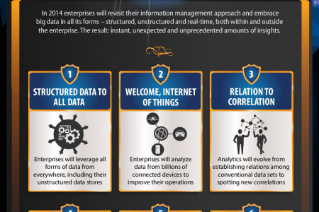 6 Big Data Trends For 2014 Infographic