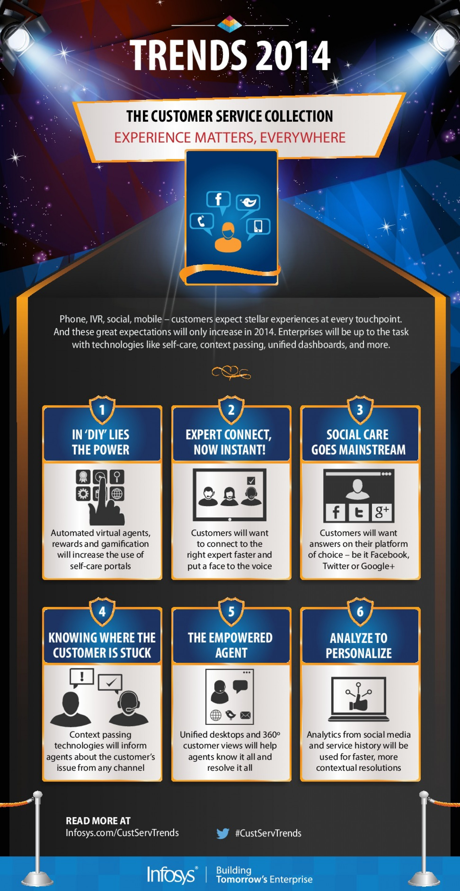 6 Customer Service Trends For 2014 Infographic