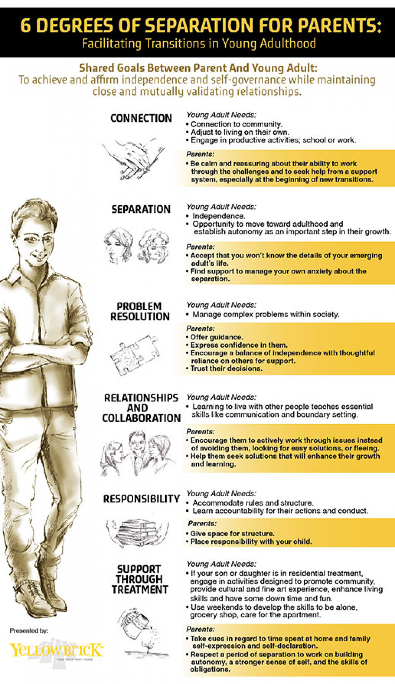 6 Degrees Of Separation For Parents Infographic