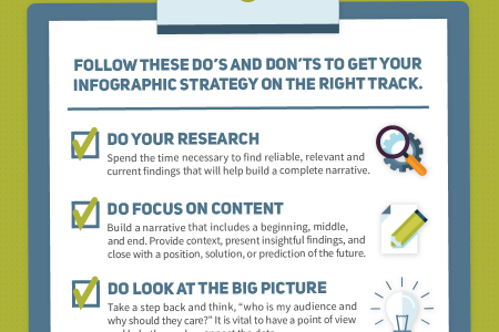6 Do's and Don'ts for Designing Infographics That Work Infographic