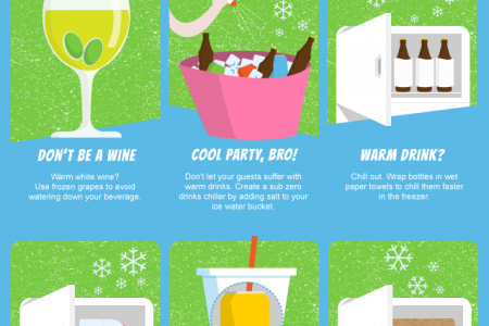 6 Drinks Hacks To Handle The Heatwave Infographic