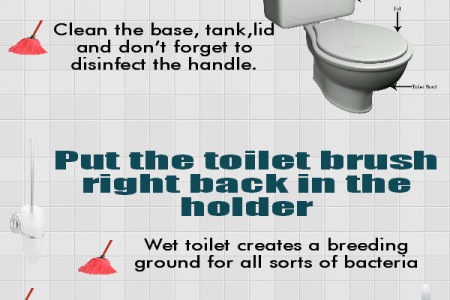 6 Easy Tips to Avoid Bathroom Cleaning Mistakes Infographic
