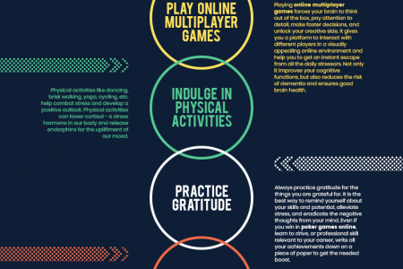 6 Easy Ways To Eliminate Stress From Life Infographic