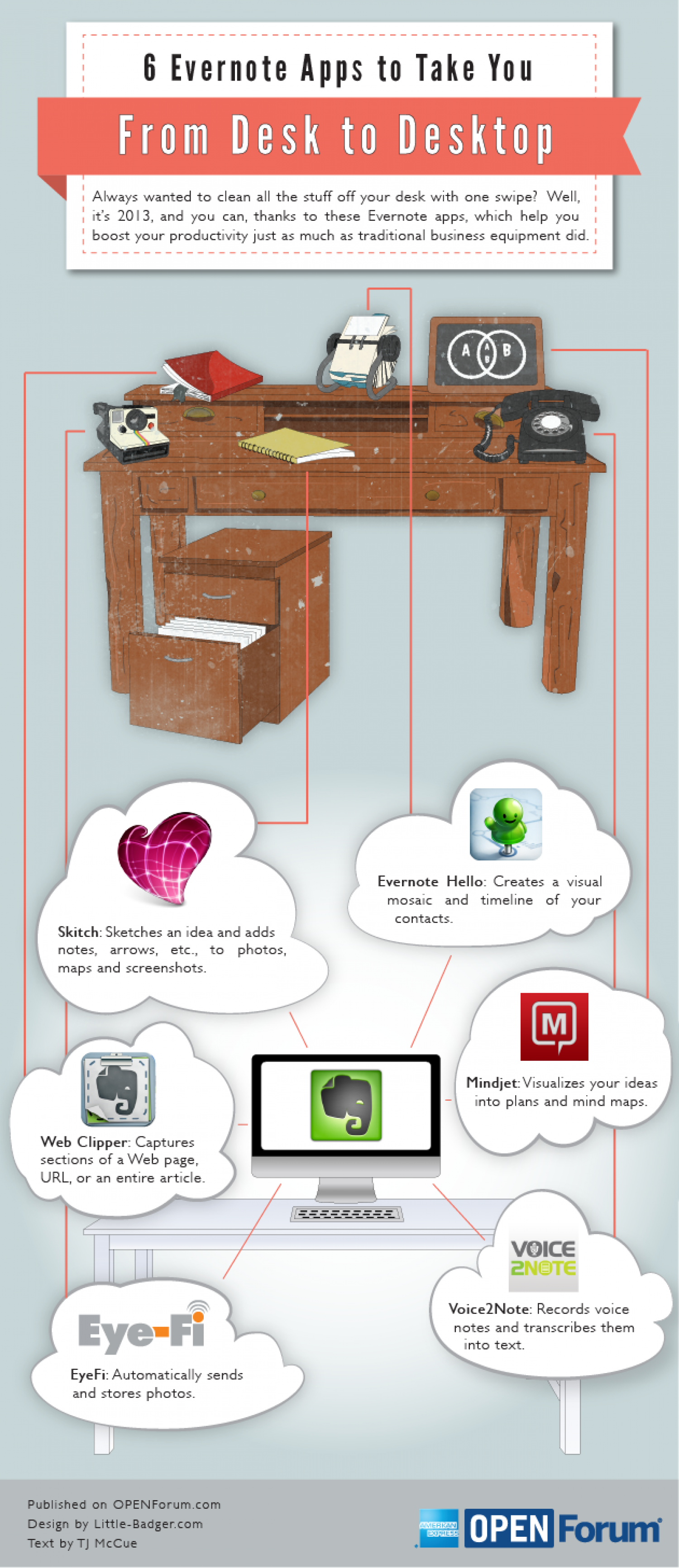 6 Evernote Apps to Take Your From Desk to Desktop Infographic