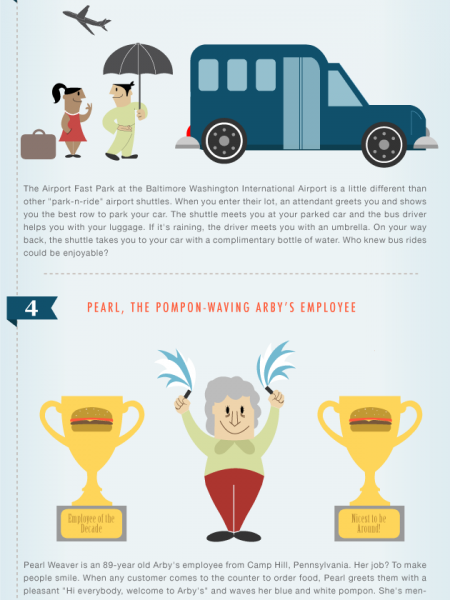 6 Examples of Shockingly Excellent Customer Service Infographic