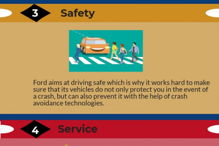6 Fascinating Reasons To Buy A Ford Car - Infographic Infographic