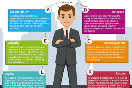 6 Habits of Most Aspiring Leaders  Infographic