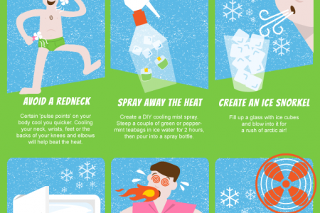 6 Hacks To Handle The Heatwave Infographic