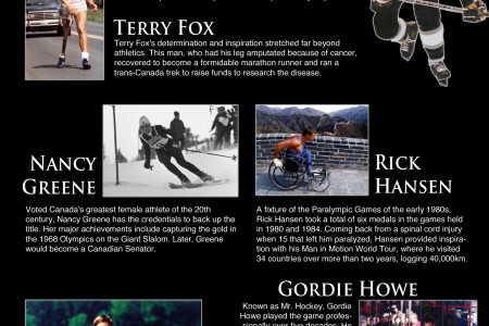 6 Heroes of the Hall - Canada's Sports Hall of Fame Infographic