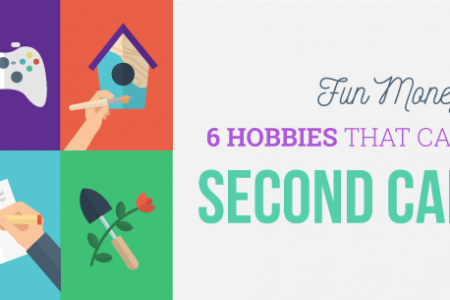 6 Hobbies That Can Also Be Second Careers Infographic