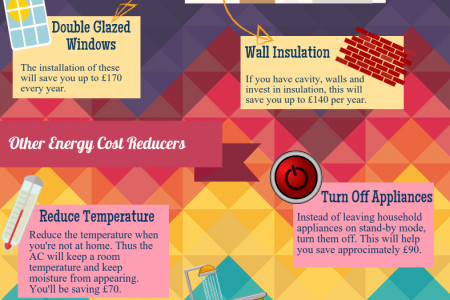 6 Home Improvements Which Save Money  Infographic