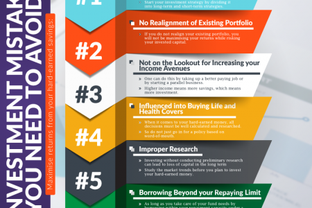6 Investment Mistakes You Need to Avoid Infographic