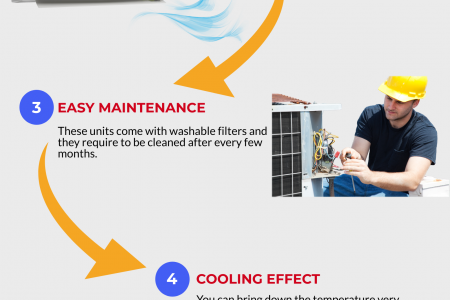 6 Magical Benefits of Split Air Conditioning Systems Infographic