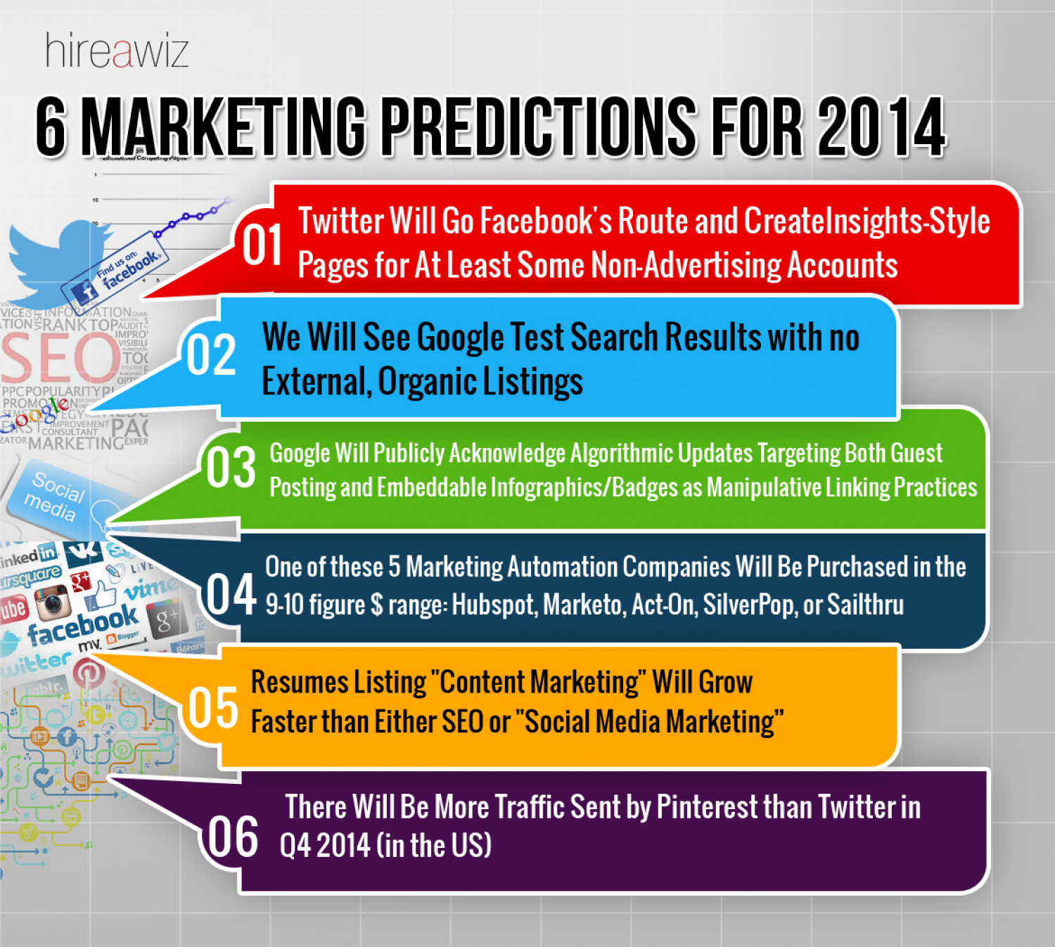 6 Marketing Predictions for 2014 Infographic