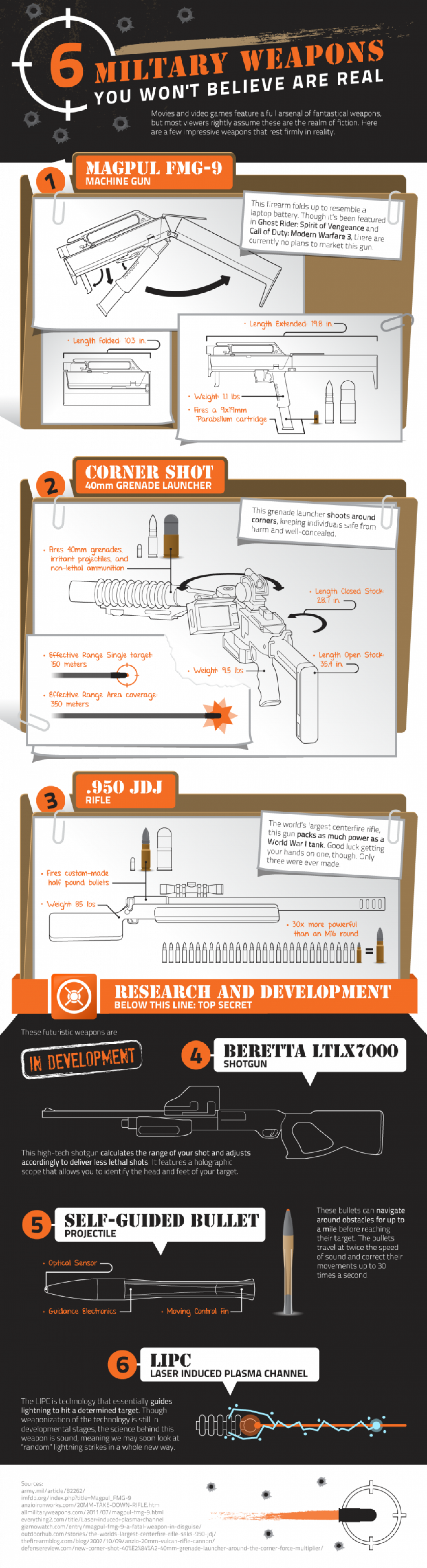 6 Military Weapons You Won't Believe Are Real! Infographic