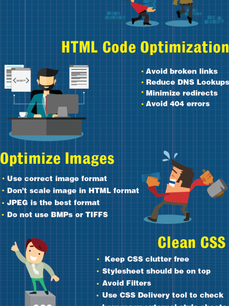 8 Most Effective Ways to Decrease your Website Load Time Infographic