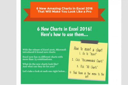 6 New Amazing Charts in Excel 2016 That Will Make You Look Like a Pro Infographic