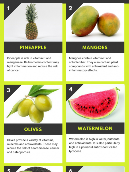 6 OF THE HEALTHIEST FRUITS FOR YOUR BODY Infographic