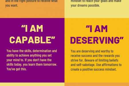 6 Positive Thoughts to Help You Get What You Want Infographic