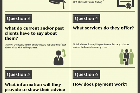 6 Questions to Ask Before Hiring a Financial Advisor Infographic