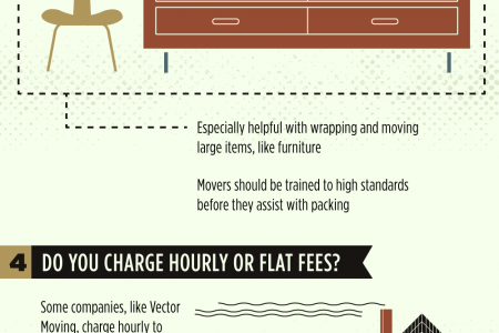 6 Questions to Ask Before Hiring a Mover Infographic