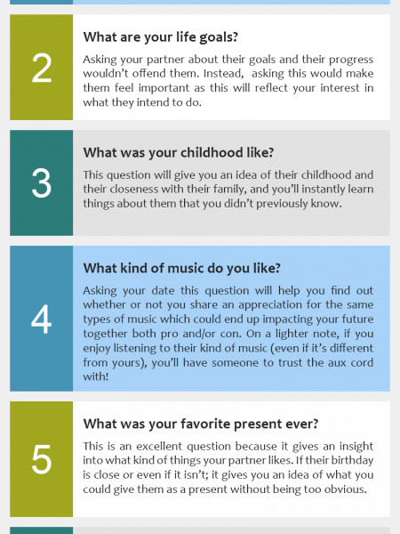 6 Questions to Ask On a First Date Infographic