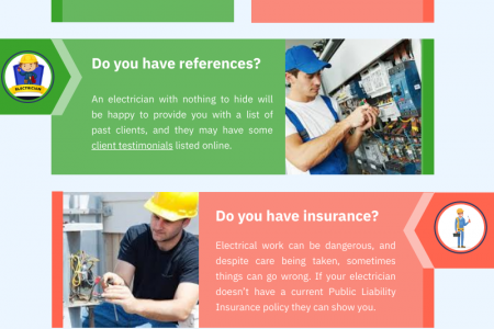6 Questions You Need to Ask Your Electrician Infographic