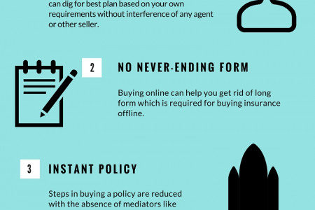 6 Reasons to Buy Health Insurance Online Infographic