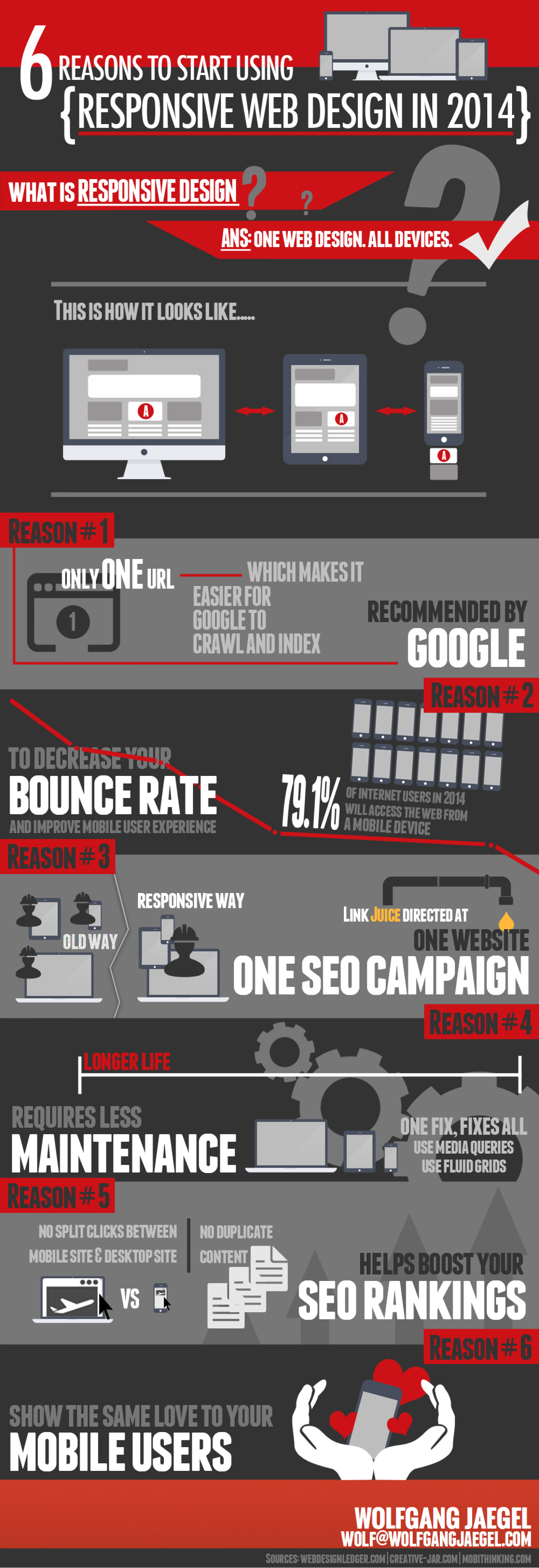 6 Reasons to Start Using Responsive Web Design in 2014 Infographic
