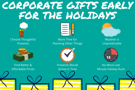 6 Reasons Why You Should Buy Corporate Gifts Early for the Holidays Infographic