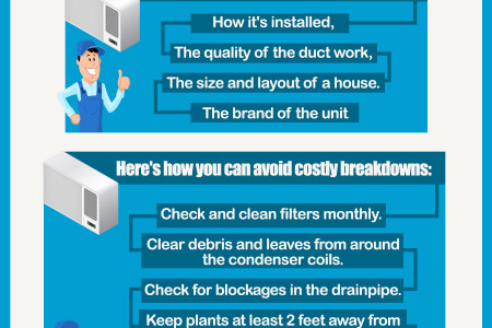 6 Secrets to Avoiding Expensive Tucson Air Conditioning Repair Infographic