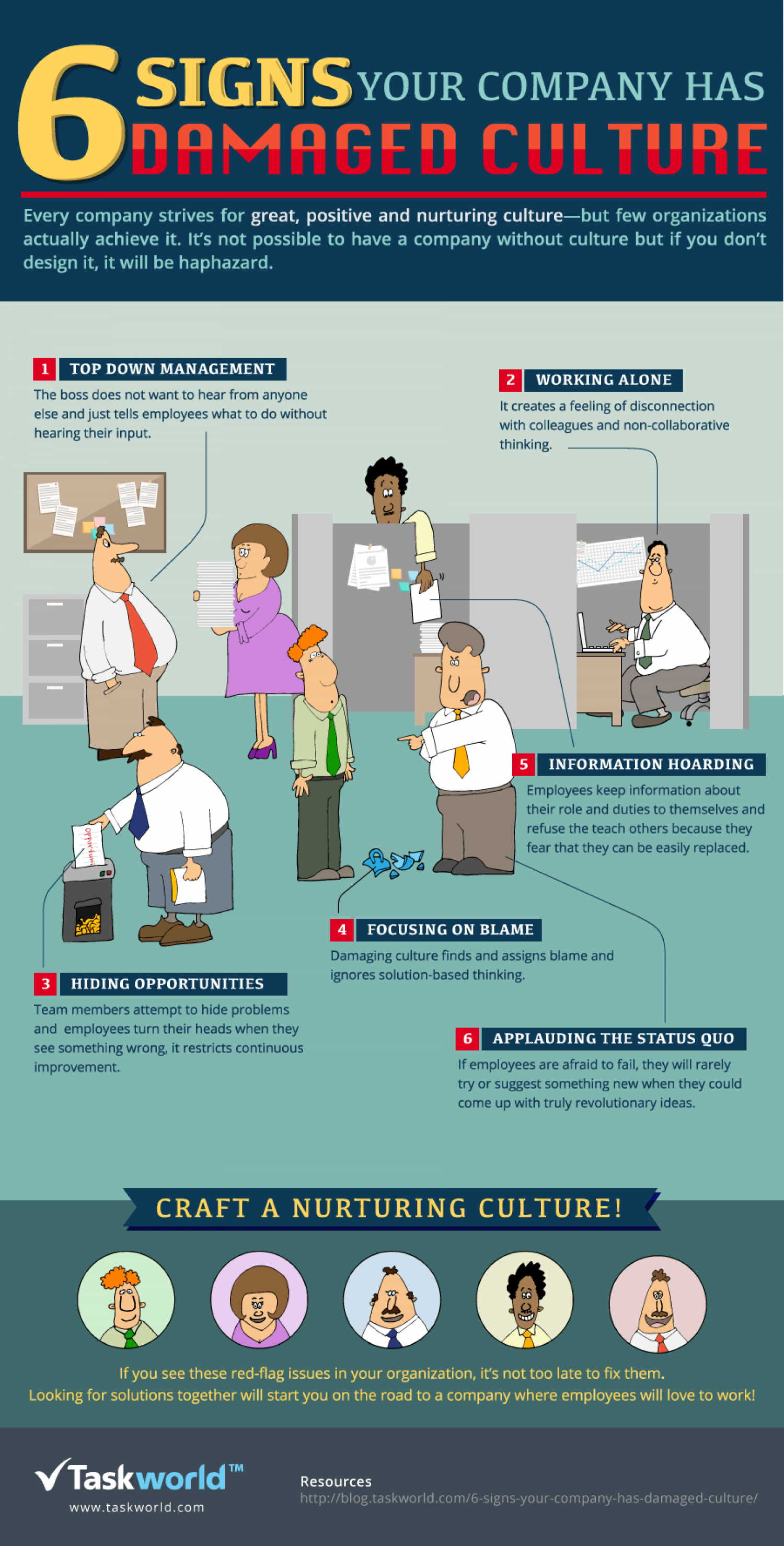 6 Signs your Company has Damaged Culture Infographic