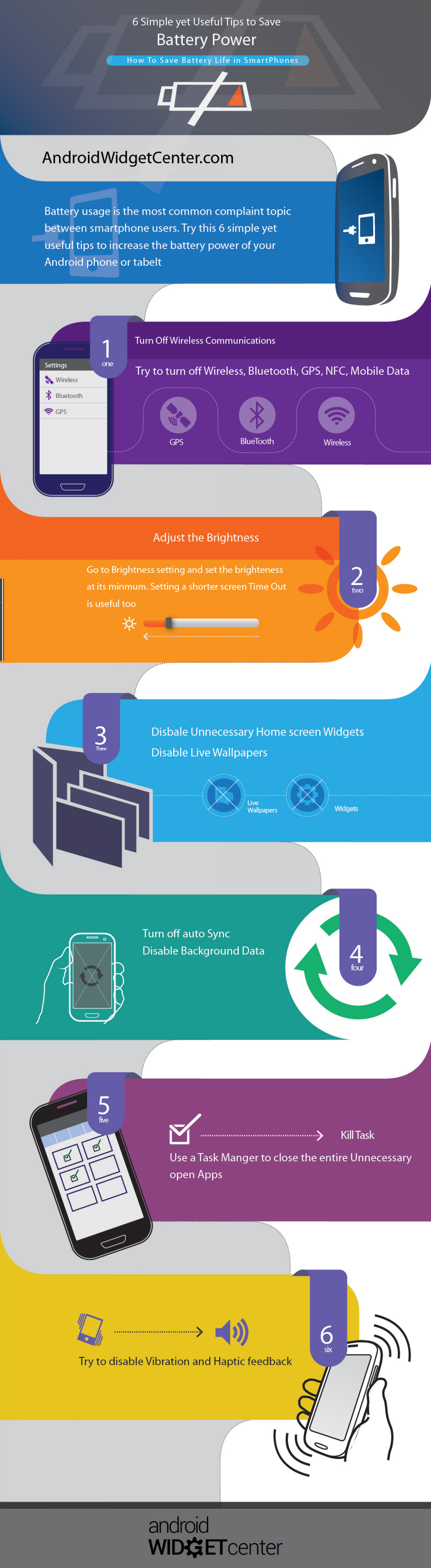 6 Simple yet Useful Tips to Save Battery Power on Android Infographic
