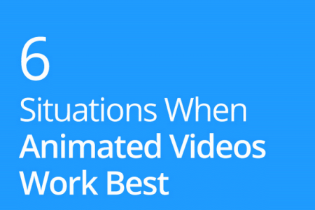 6 Situations When Animated Videos Work Best  Infographic
