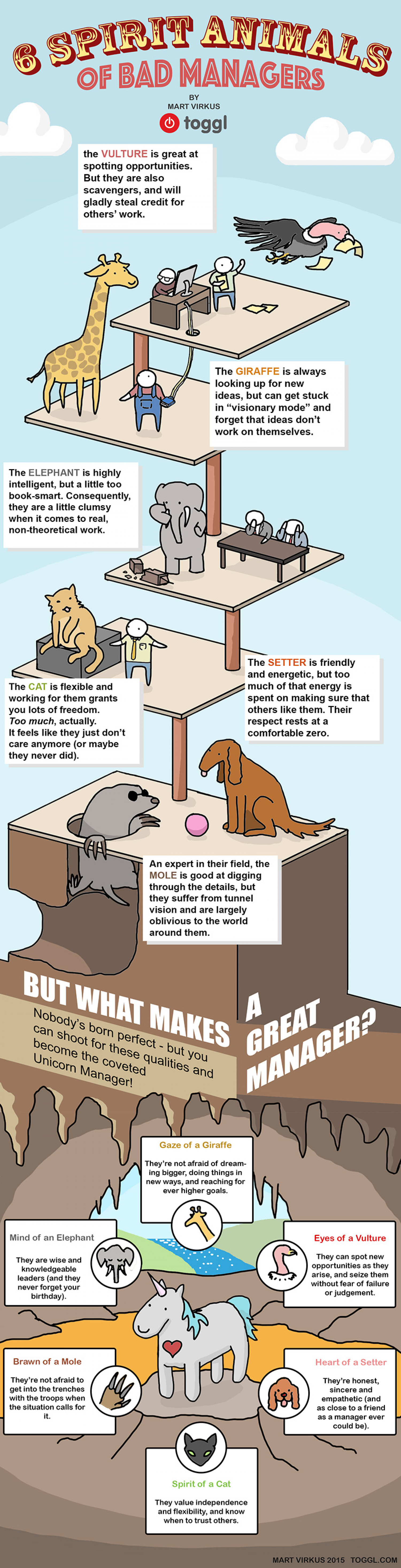 6 Spirit Animals of Bad Managers Infographic